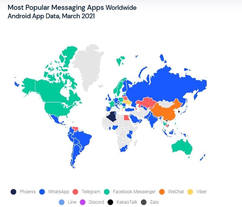 dados de uso de mensageiros no mundo